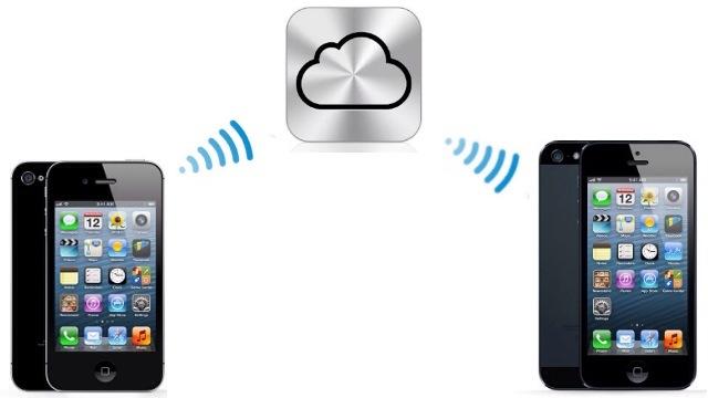 iPhone backup to iCloud.jpg