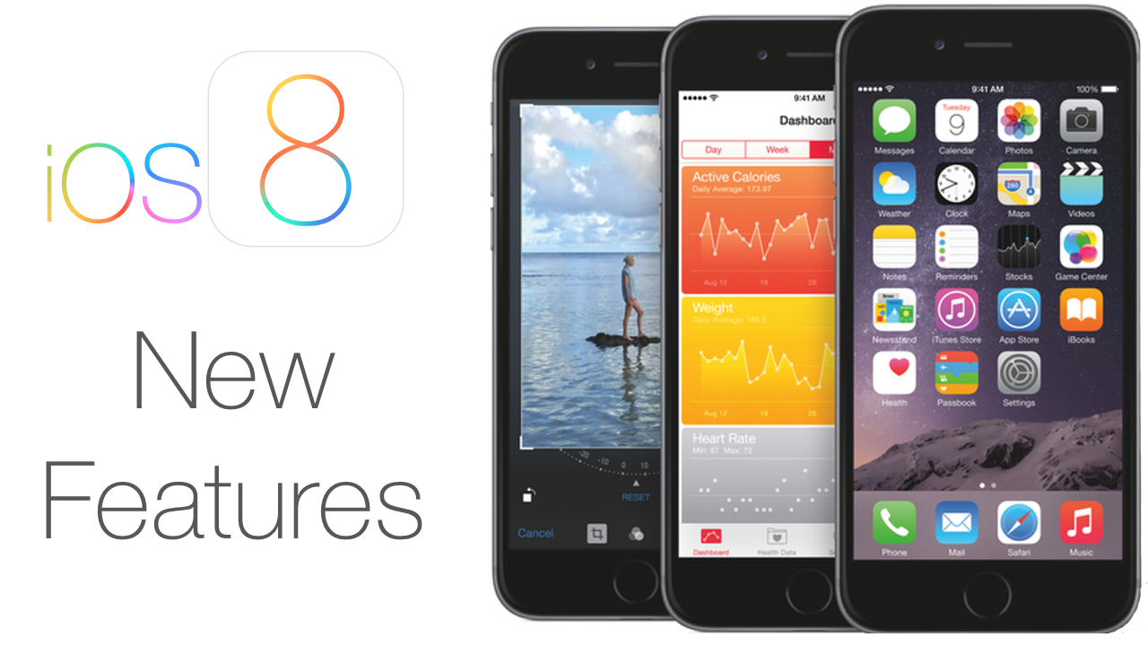 iOS 8 New Features Overview